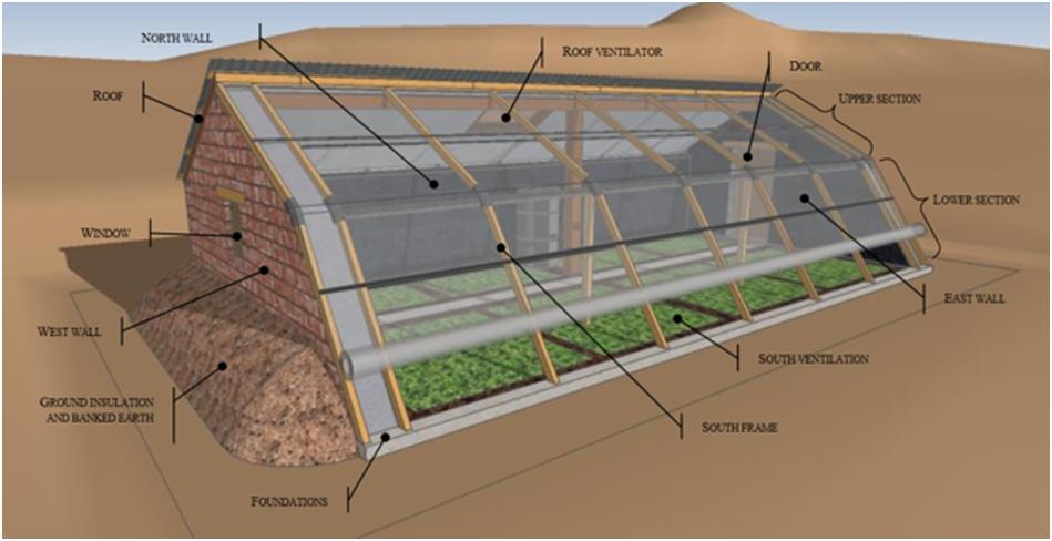 Serres bioclimatiques en PACA